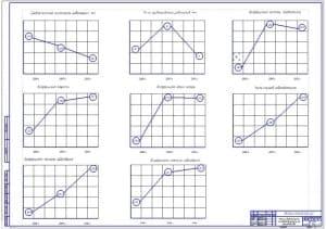 Анализ БЖД на производстве (ф.А1)
