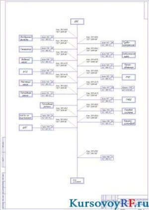Схема разборки блока цилиндров (формат А1)