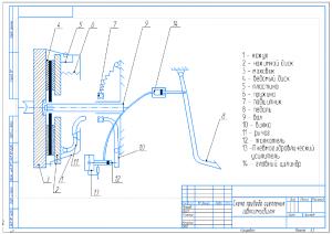 3.Схема привода сцепления А3