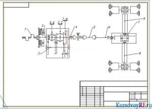 Кинематическая схема(формат А3)