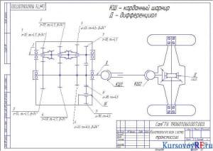Кинематическая схема трансмиссии (формат А3)