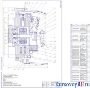 Чертеж механизма сцепления автомобиля Урал 4320-01 (формат А1)