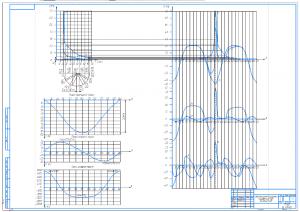 3.Индикаторная диаграмма, кинематика кривошипно-шатунного механизма, динамика КШМ