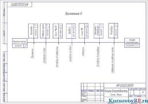 Чертеж фильтр-влагоотделитель Схема сборки (формат А 3)
