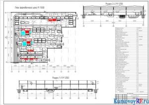 План формовочного цеха, М 1:300, Разрезы, М 1:250