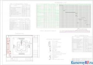 Календарный план, стройгенплан