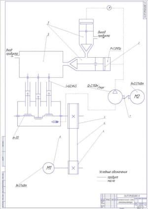 4.Кинематическая схема гомогенизатора А1