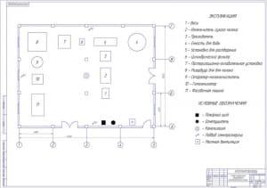 4.Схема размещения оборудования технологической линии А1