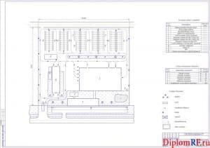 Чертёж генплана реконструированного АТП (формат А1)