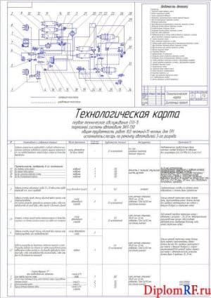 Схема технологическая карта (формат А1)