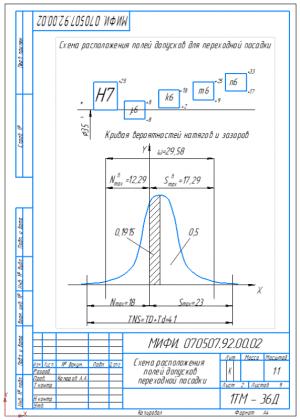 4.Схема расположения полей допусков переходной посадки А4
