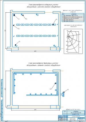 4.Рекомендуемая схема освещения и вентиляции участка обслуживания и ремонта газового оборудования А1