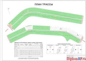 Схема план трассы (формат А )