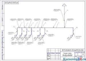 Чертеж схема сети воздуховодов
