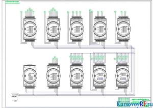 Автоматизация технологического процесса производства печенья х4