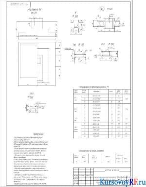 Фундамент Ф1, Спецификации, Показатели, Примечания