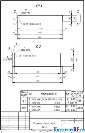 Каркас плоскостной Кр-1, Сетка арматурная С-2