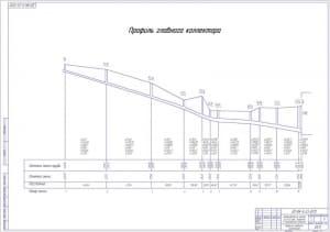 5.Эскизный чертеж профиля главного коллектора А1