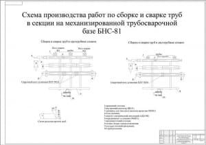 5.Рабочий чертеж производства работ по сборке и сварке труб в секции на механизированной трубосварочной базе БНС-81
