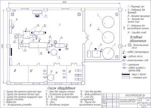 5.Компоновка оборудования технологической линии А1