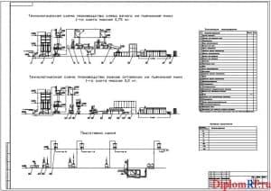 Чертеж схемы технологической (формат А1)