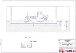 Чертёж обеспечения отвода воды в зоне ЕО (формат А1)