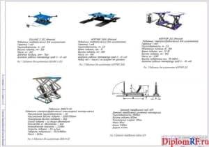Чертеж анализа разработок конструкторских (формат А1)