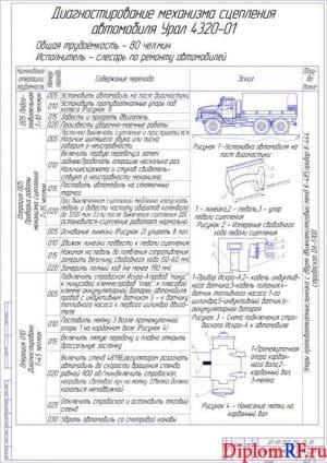 Чертёж технологической карты диагностирования механизма сцепления автомобиля Урал 4320-01 (формат А1)