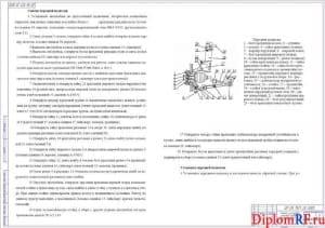 Чертеж снятия и установки передней подвески автомобиля ВАЗ-11183 (формат А1)