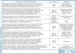 5.Таблица по улучшению условий труда в автотранспортном предприятии А1