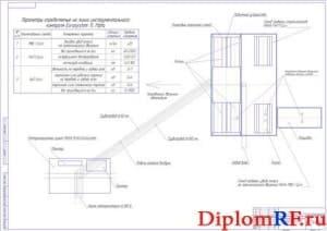 Функциональная схема линии инструментального контроля (формат А1)