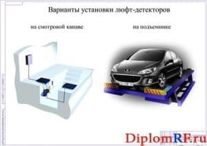 Варианты установки люфт-детектора (формат А1)