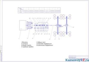 Чертеж кинематической схемы трансмиссии (формат А1)