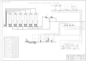 6.Подготовка сырья к производству