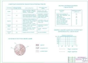 6.Обоснование применения подсластителей в йогурте А1