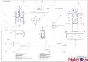 Схема управления стояночным, запасным и рабочим тормозным контуром (формат А1)