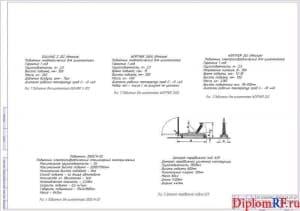 Чертеж анализа разработок конструкторских подъемников и домкратов (формат А1)