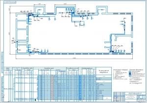 6.Чертеж план электроремонтного цеха, схема электрическая расположения силовых сетей, таблица расчетная А1