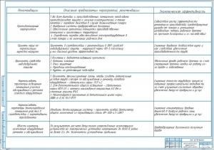 6.Оценка экономической эффективности предлагаемых решений А1
