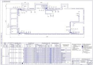 Чертёж плана электроремонтного цеха, схемы электрической расположения силовых сетей и таблицы расчетной (формат А1)