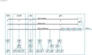Чертёж структуры комплексной скважинной аппаратуры (формат А1)