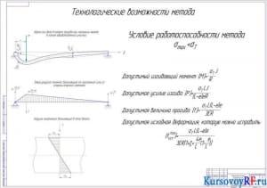 Чертеж Технологические возможности метода правки ППД (формат А1)