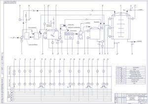 7.Автоматизация участка изготовления пастеризованного цельного молока А1