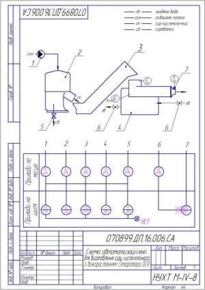 7.Схема автоматизации линии для изготовления творога с использованием сепаратора Ося А1