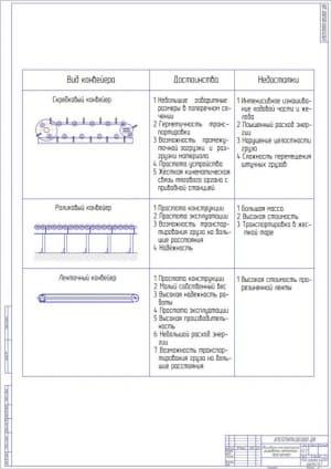 7.Обоснование конструкторской разработки ленточного транспортера А1