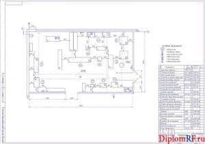 Чертёж планировки агрегатного отделения (формат А1)