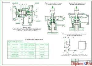 Чертёж ремонта водяного насоса (формат А1)