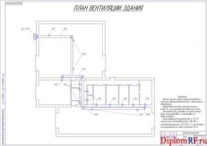 Чертеж плана вентиляции здания (формат А1)