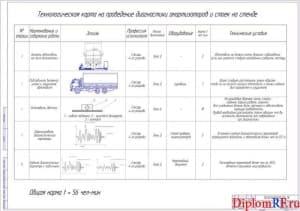 Технологическая карта на проведение диагностики амортизаторов (формат А1)