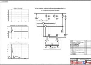 Схема функциональная устройство централизованной защиты однофазного замыкания на землю (формат А1)